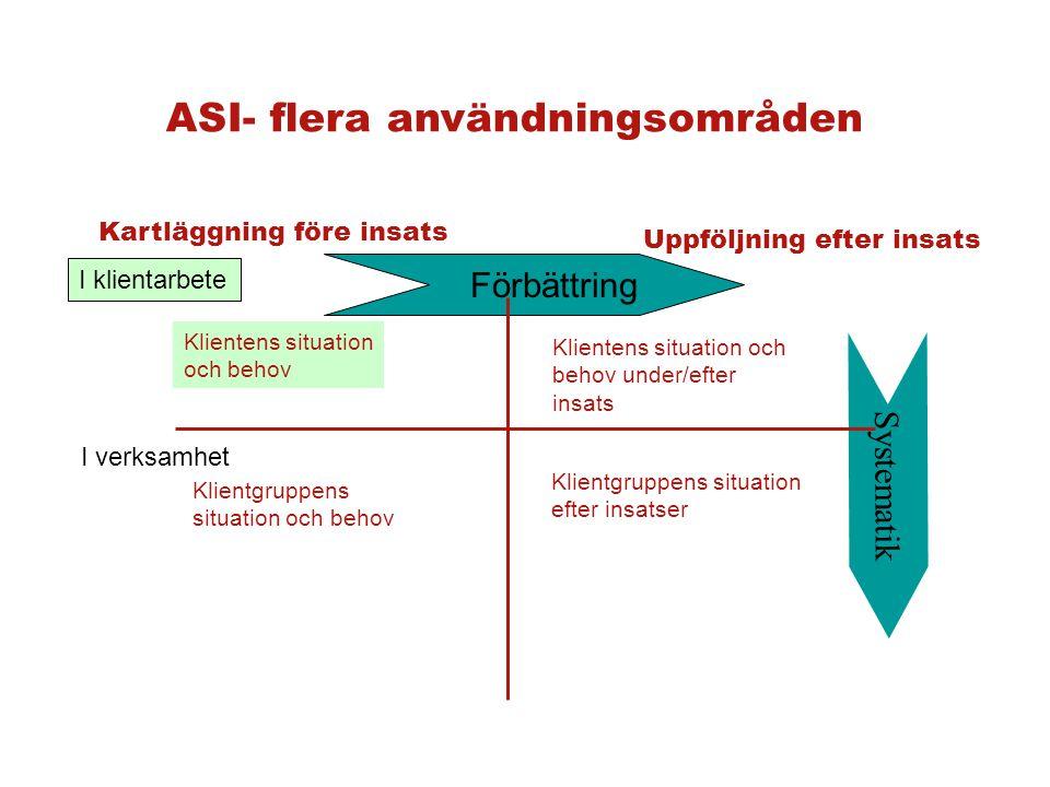 ASI- flera användningsområden