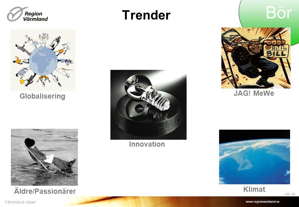 Bör Trender JAG! MeWe Globalisering Innovation Klimat