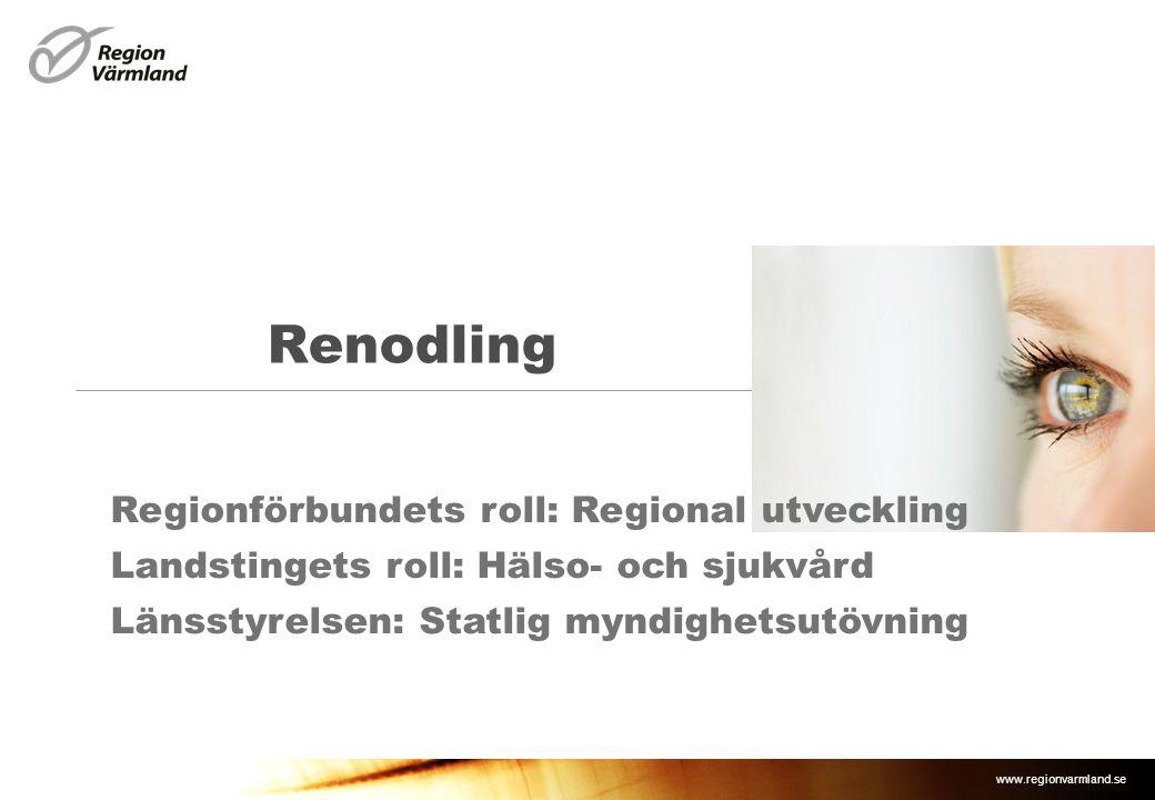 Renodling Regionförbundets roll: Regional utveckling Landstingets roll: Hälso- och sjukvård Länsstyrelsen: Statlig myndighetsutövning.