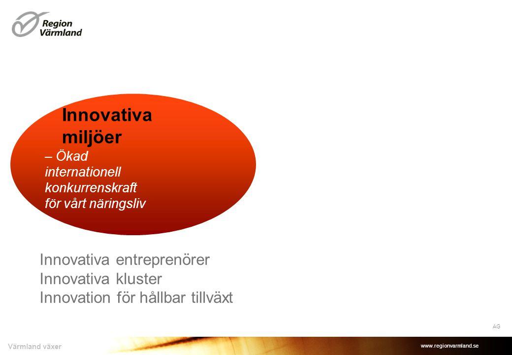 Innovativa miljöer Innovativa entreprenörer Innovativa kluster