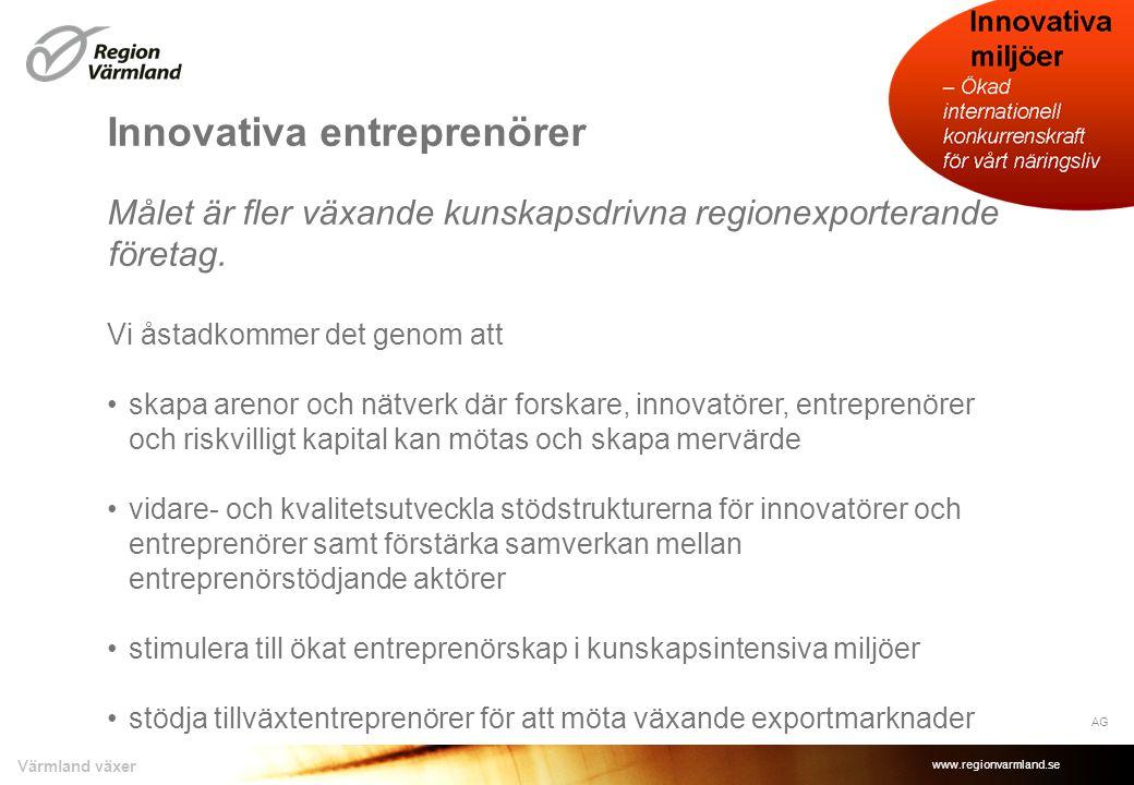 Innovativa entreprenörer