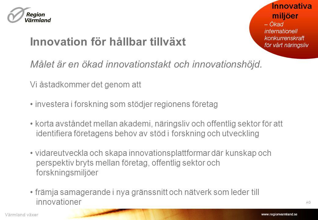 Innovation för hållbar tillväxt