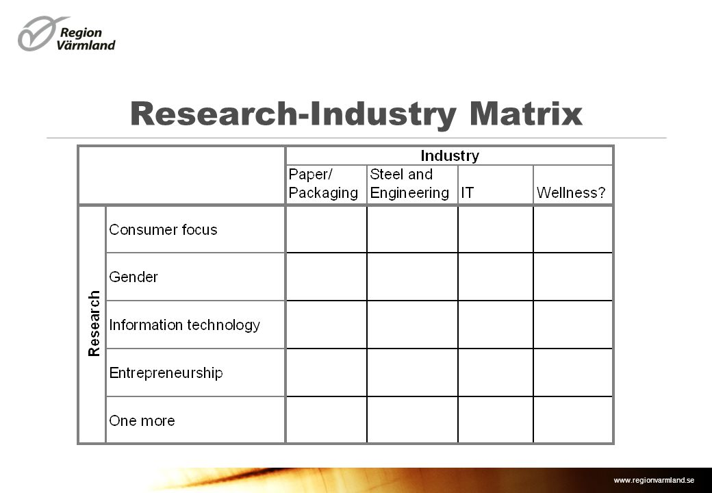 Research-Industry Matrix