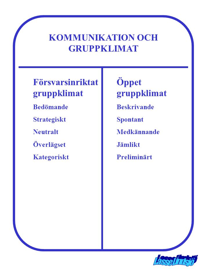 KOMMUNIKATION OCH GRUPPKLIMAT