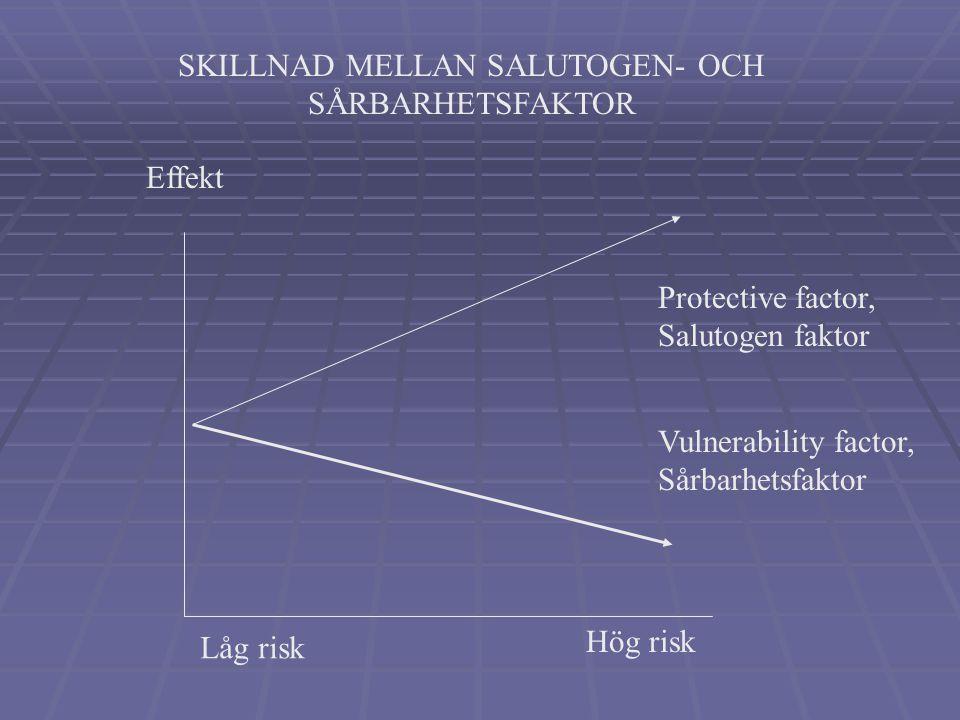 SKILLNAD MELLAN SALUTOGEN- OCH