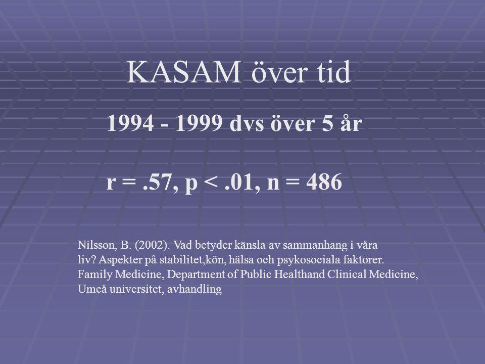 KASAM över tid 1994 - 1999 dvs över 5 år r = .57, p < .01, n = 486