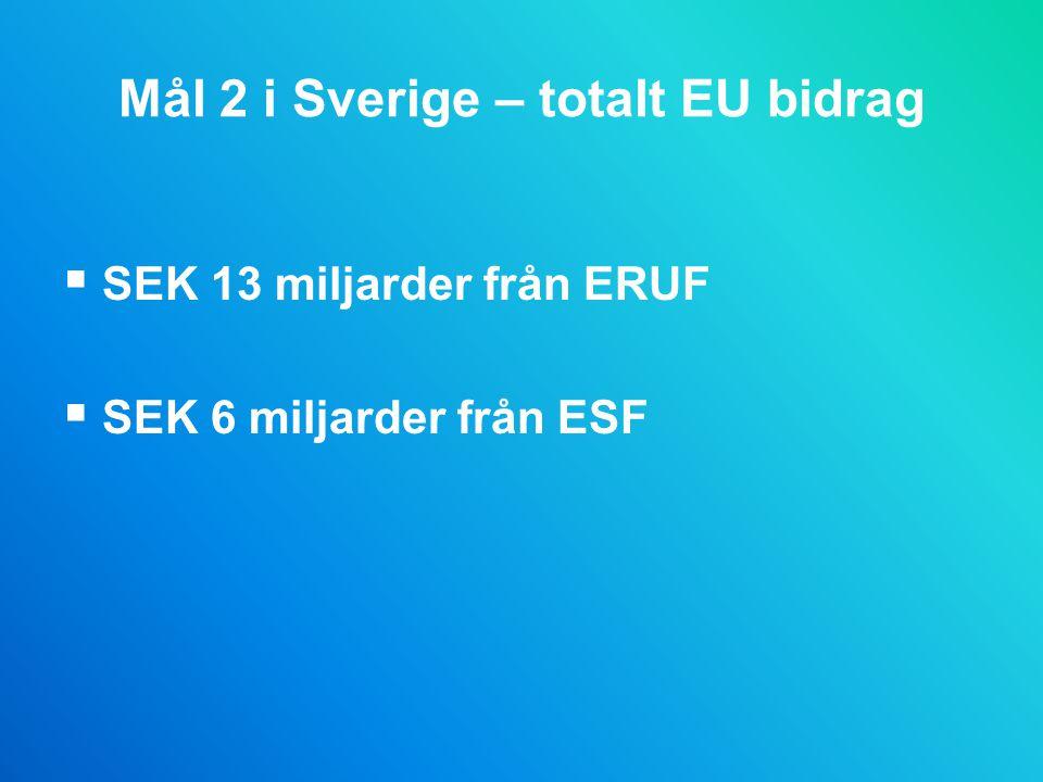 Mål 2 i Sverige – totalt EU bidrag