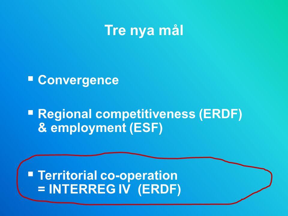 Tre nya mål Convergence