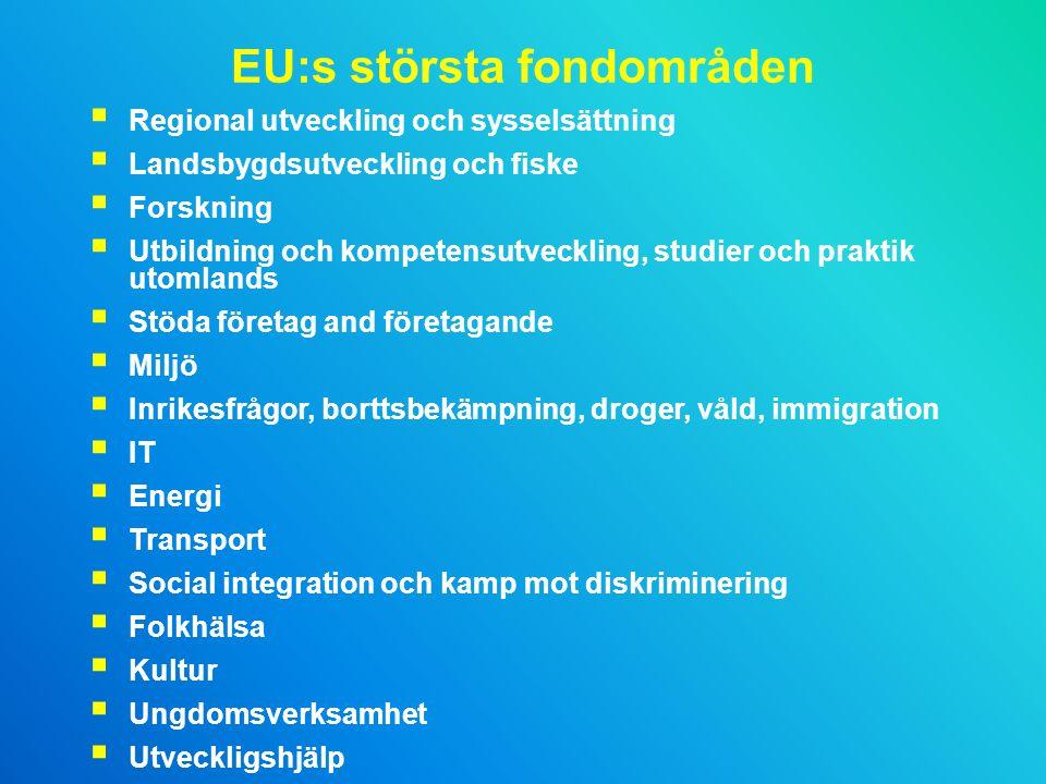 EU:s största fondområden