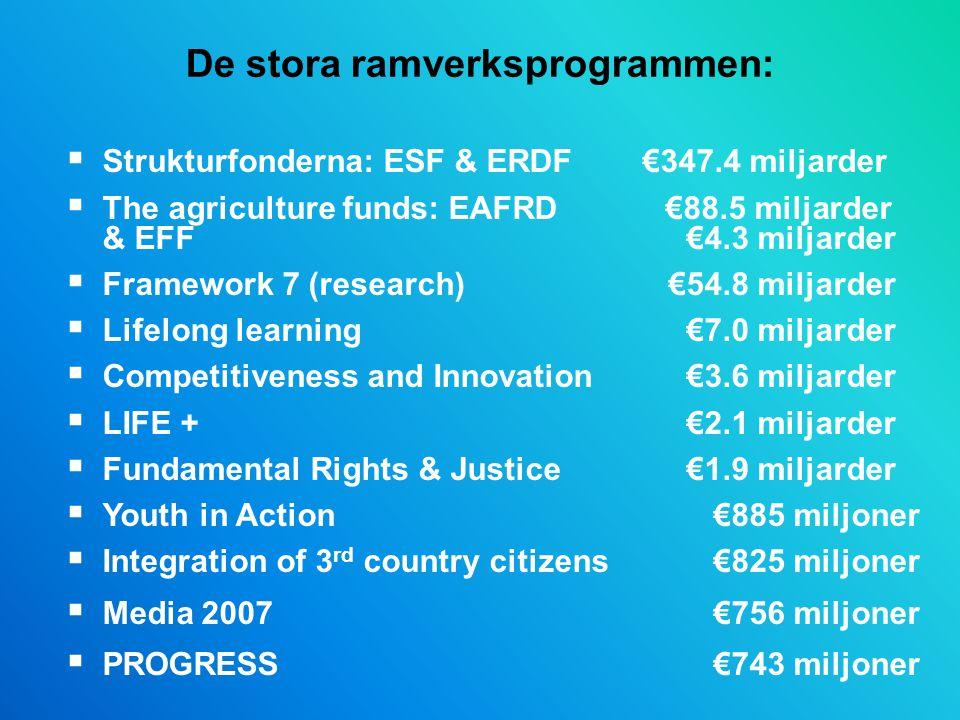 De stora ramverksprogrammen: