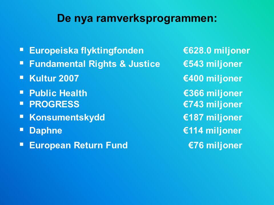 De nya ramverksprogrammen:
