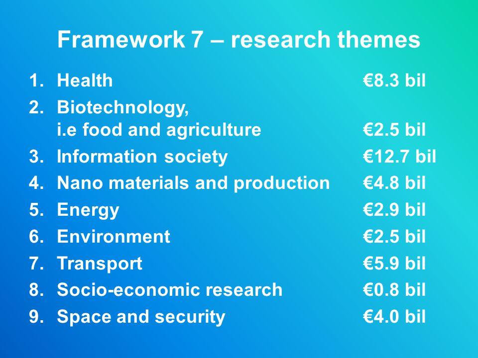 Framework 7 – research themes