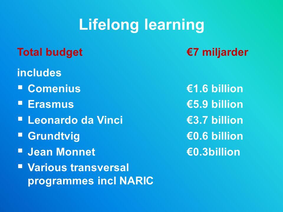 Lifelong learning Total budget €7 miljarder includes
