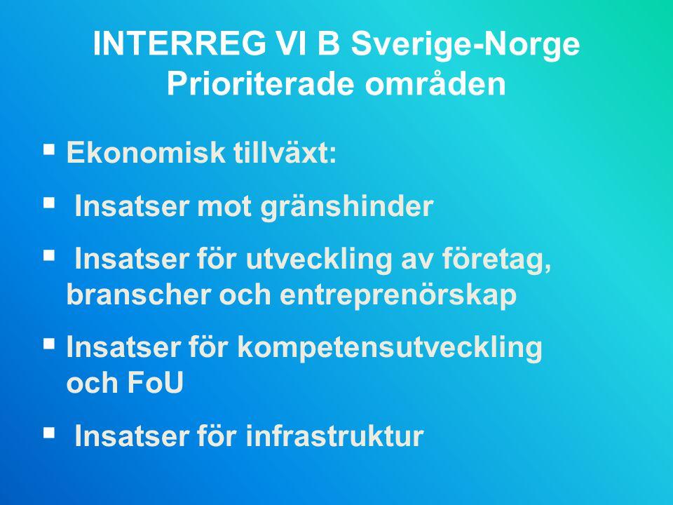 INTERREG VI B Sverige-Norge Prioriterade områden
