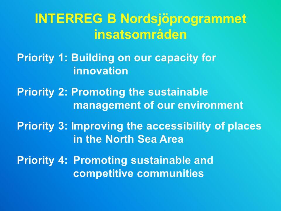 INTERREG B Nordsjöprogrammet insatsområden