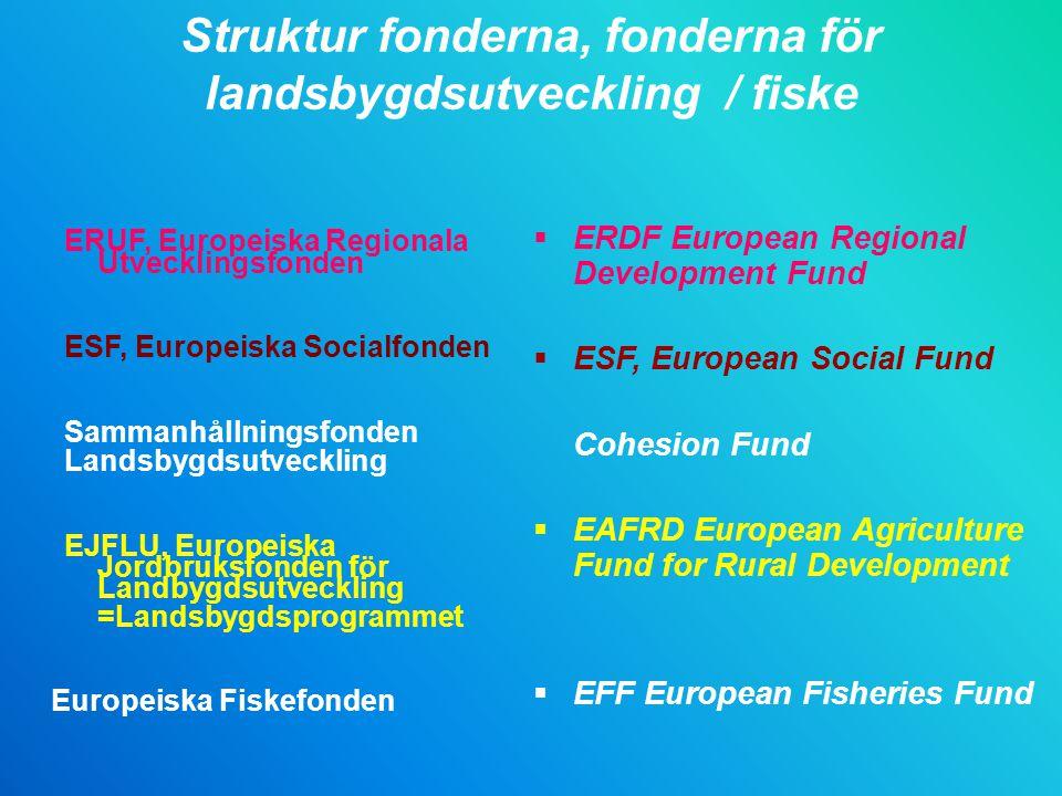 Struktur fonderna, fonderna för landsbygdsutveckling / fiske