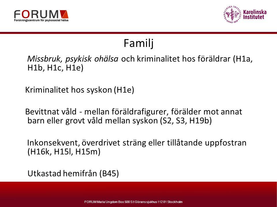 Familj Missbruk, psykisk ohälsa och kriminalitet hos föräldrar (H1a, H1b, H1c, H1e) Kriminalitet hos syskon (H1e)