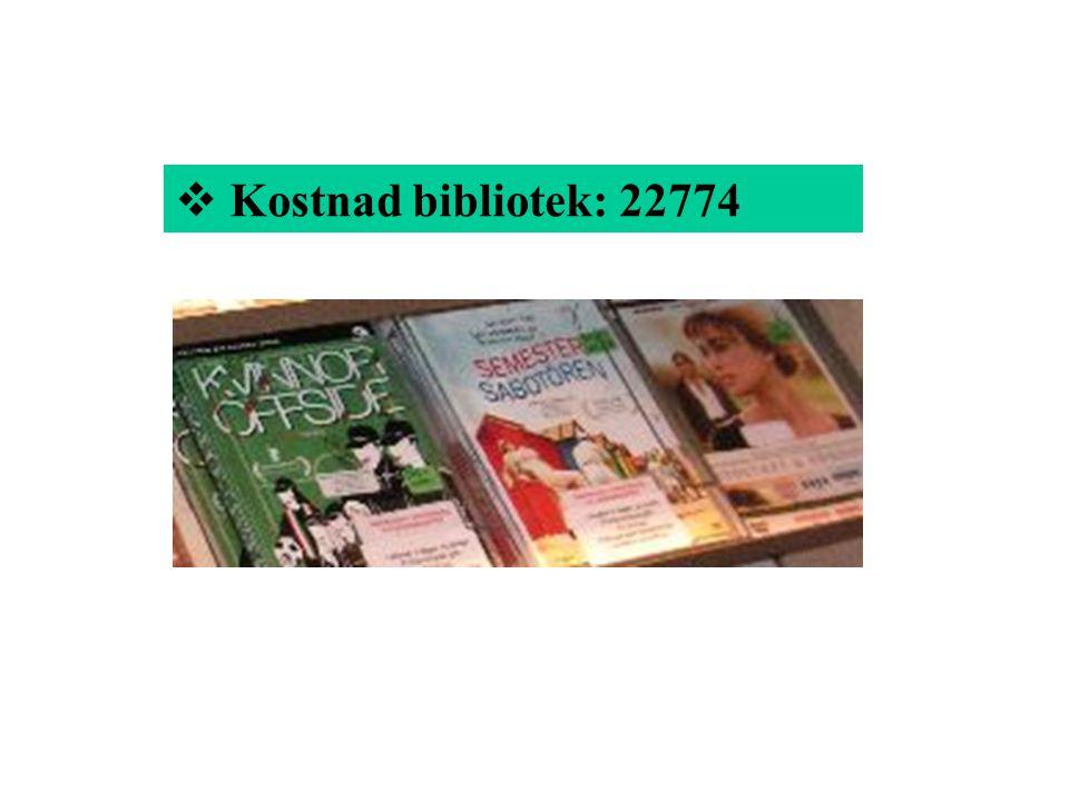 Kostnad bibliotek: 22774