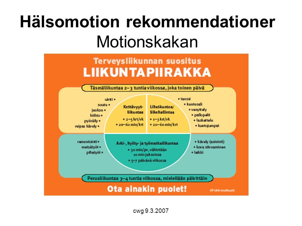 Hälsomotion rekommendationer Motionskakan