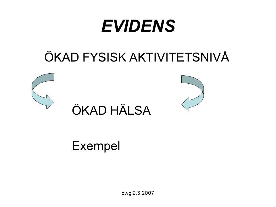 EVIDENS ÖKAD FYSISK AKTIVITETSNIVÅ ÖKAD HÄLSA Exempel cwg 9.3.2007