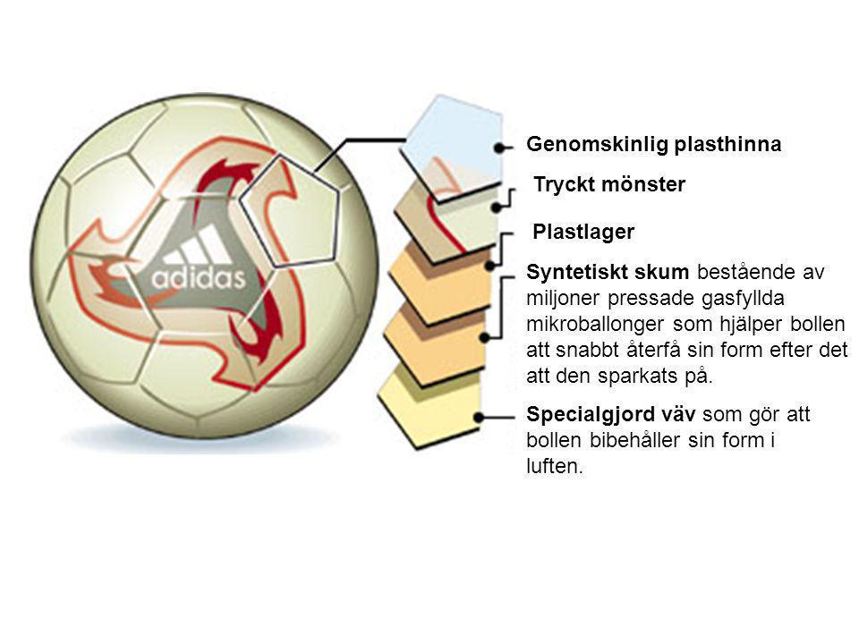 Genomskinlig plasthinna