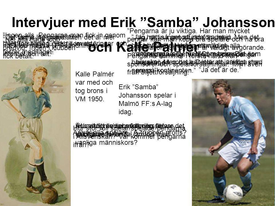 Intervjuer med Erik Samba Johansson