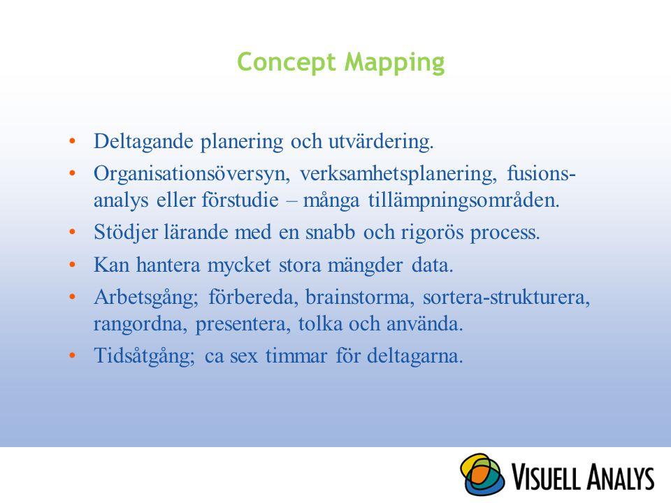 Concept Mapping Deltagande planering och utvärdering.