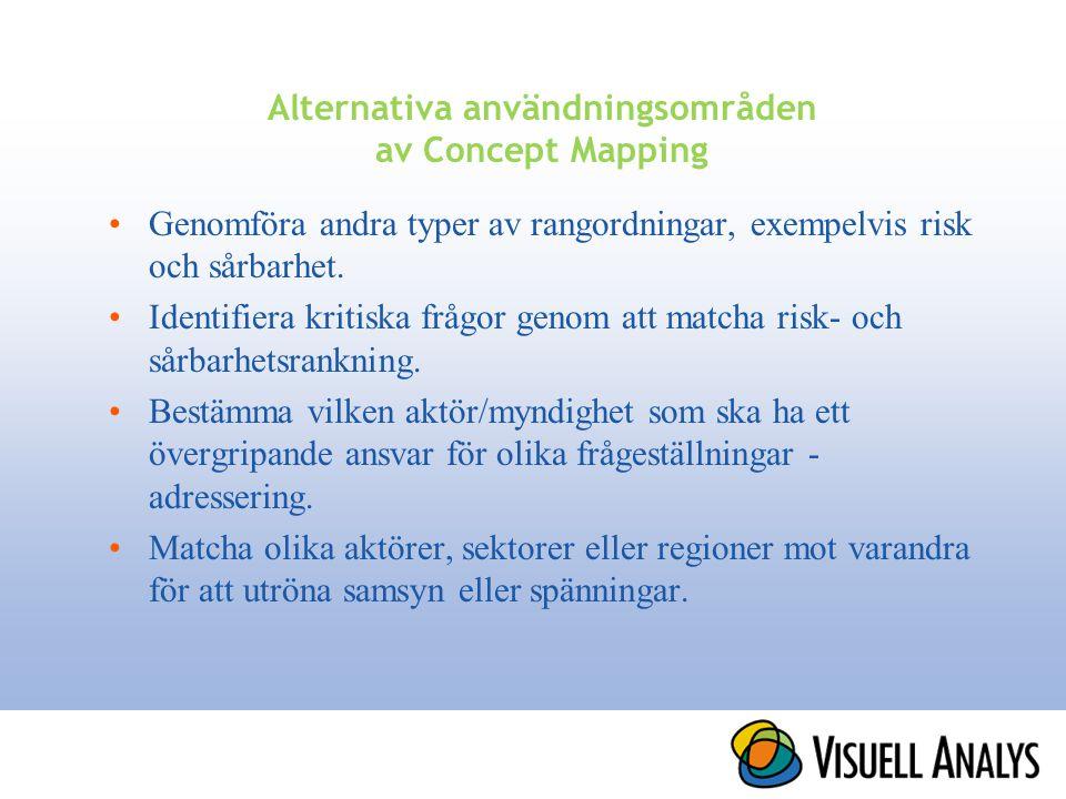 Alternativa användningsområden av Concept Mapping