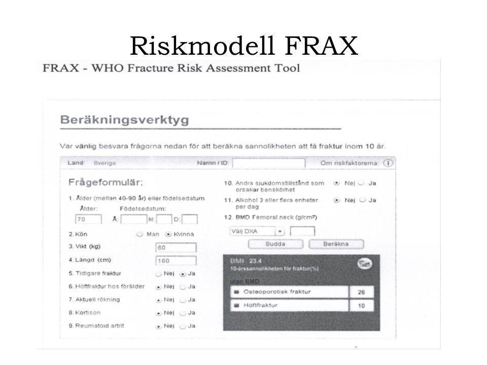 Riskmodell FRAX