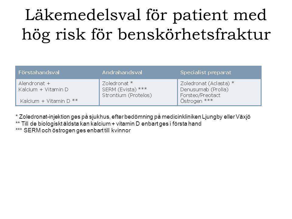 Läkemedelsval för patient med hög risk för benskörhetsfraktur