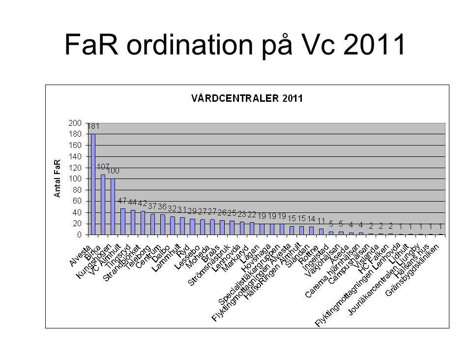FaR ordination på Vc 2011