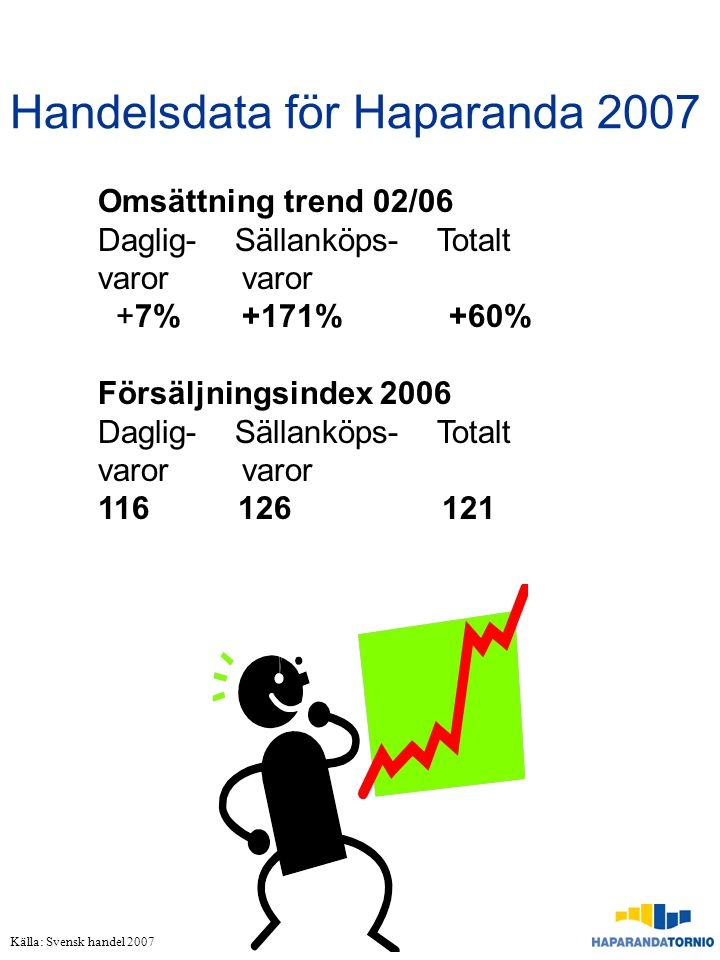 Handelsdata för Haparanda 2007