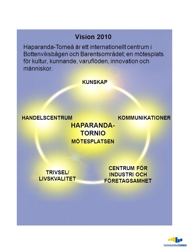 Vision 2010 HAPARANDA- TORNIO