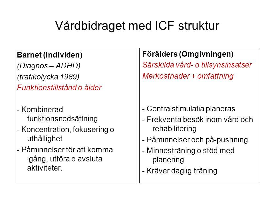 Vårdbidraget med ICF struktur