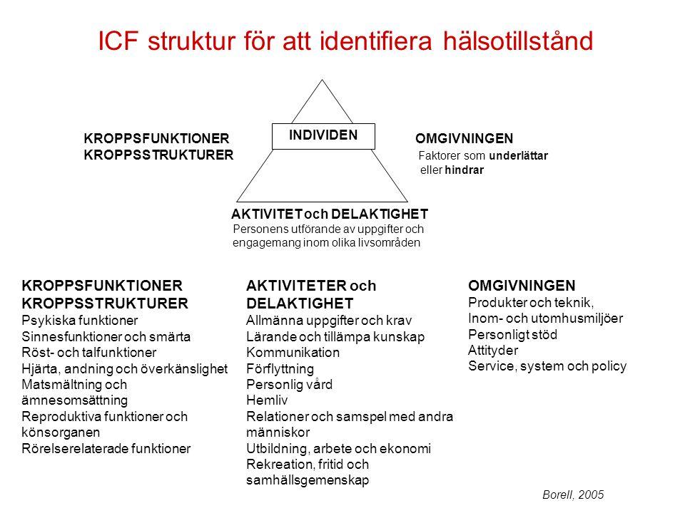 ICF struktur för att identifiera hälsotillstånd
