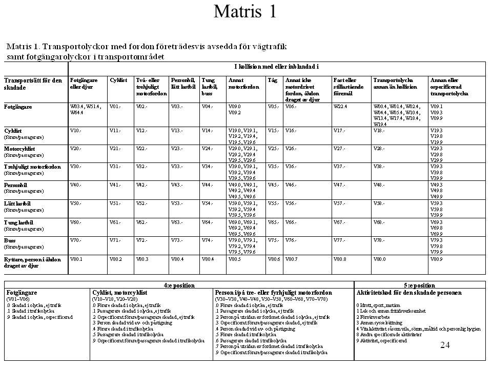 Matris 1