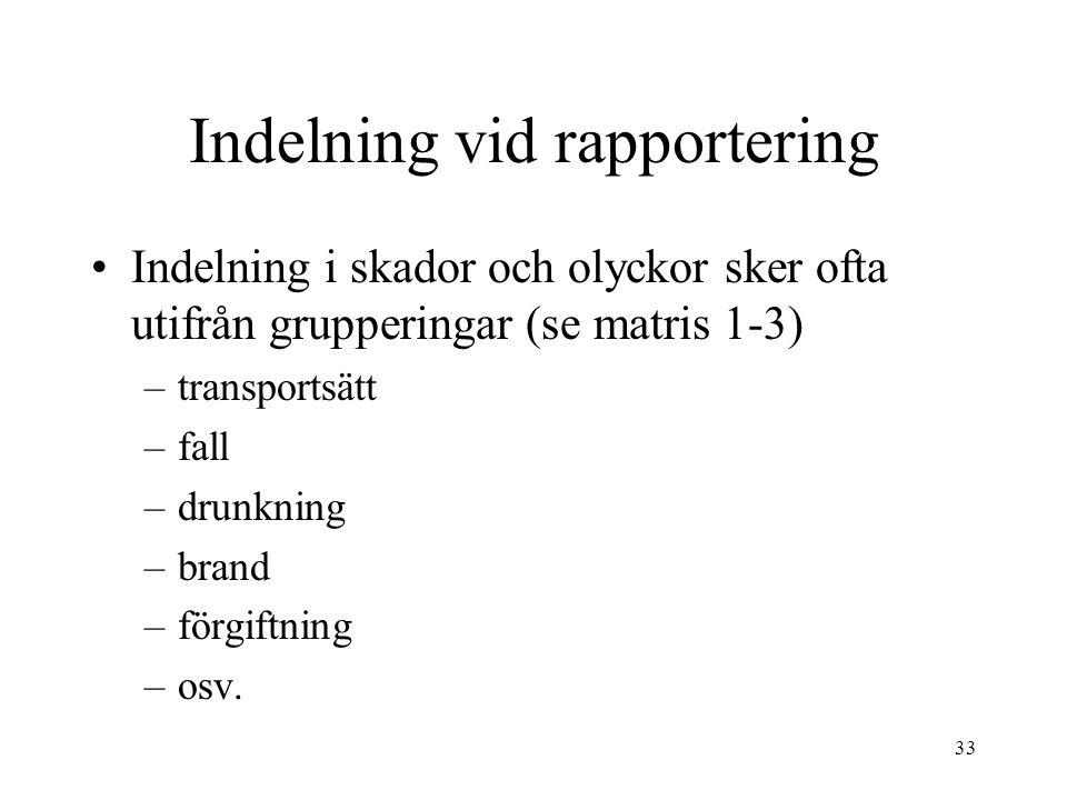 Indelning vid rapportering