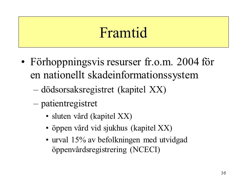 Framtid Förhoppningsvis resurser fr.o.m. 2004 för en nationellt skadeinformationssystem. dödsorsaksregistret (kapitel XX)
