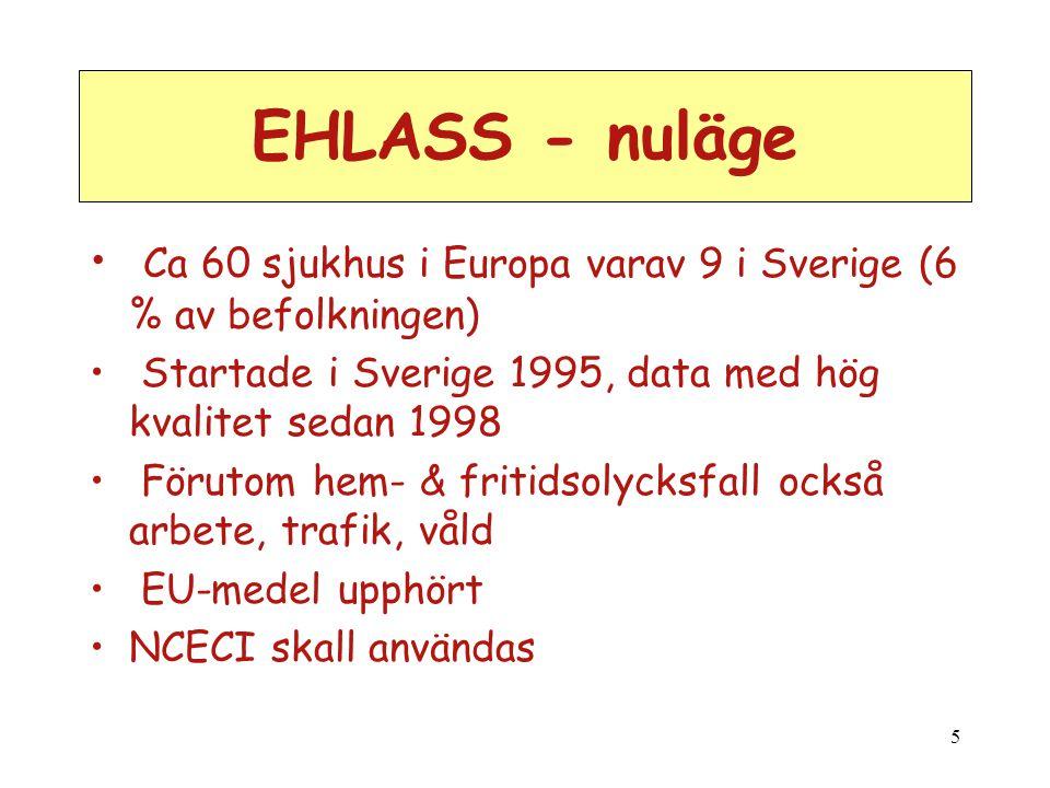 EHLASS - nuläge Ca 60 sjukhus i Europa varav 9 i Sverige (6 % av befolkningen) Startade i Sverige 1995, data med hög kvalitet sedan 1998.