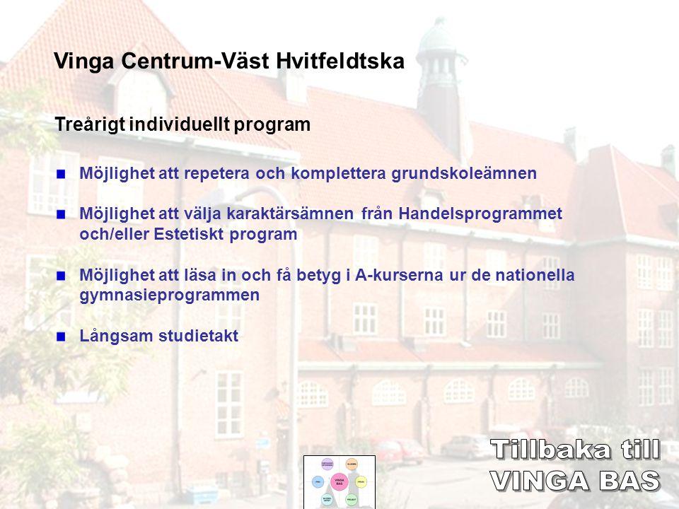 Tillbaka till VINGA BAS Vinga Centrum-Väst Hvitfeldtska