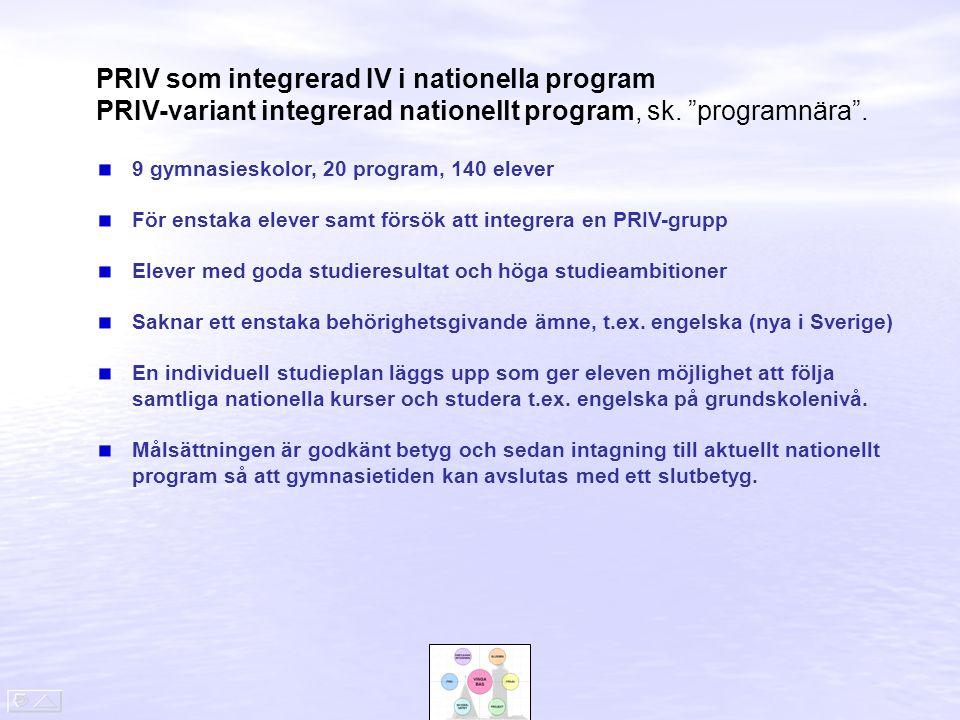 PRIV som integrerad IV i nationella program