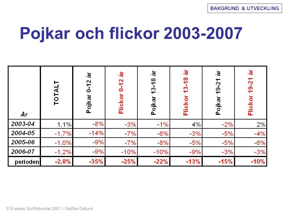 Pojkar och flickor 2003-2007 BAKGRUND & UTVECKLING