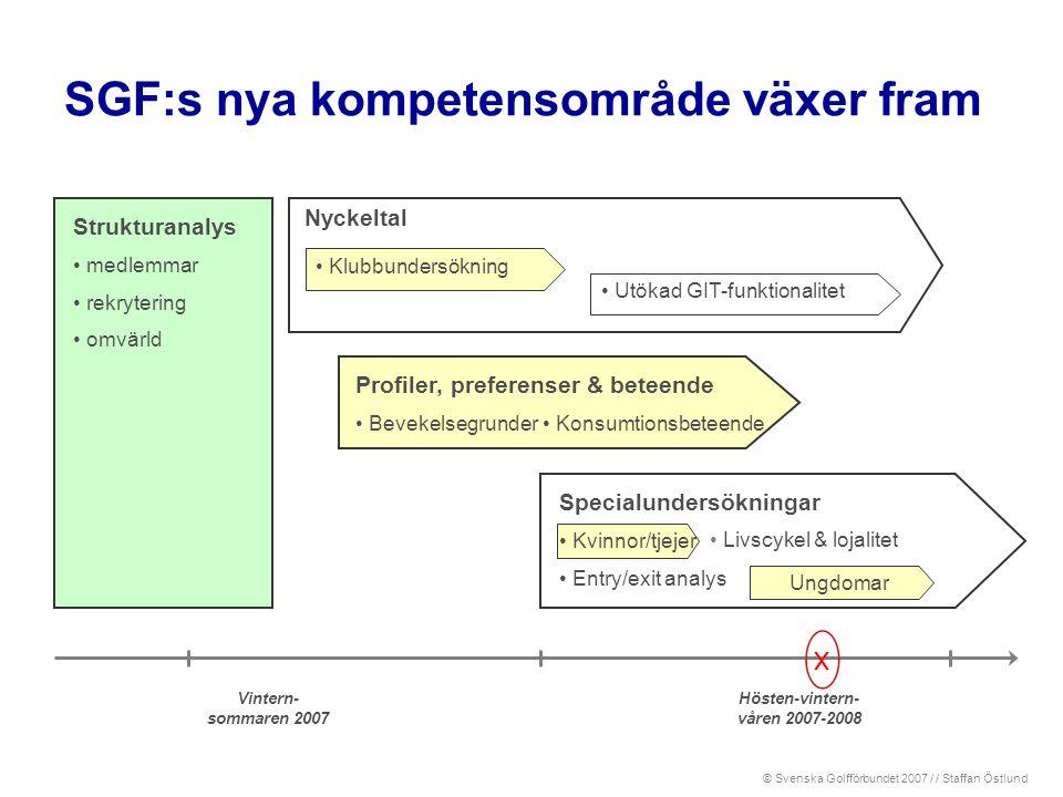 SGF:s nya kompetensområde växer fram
