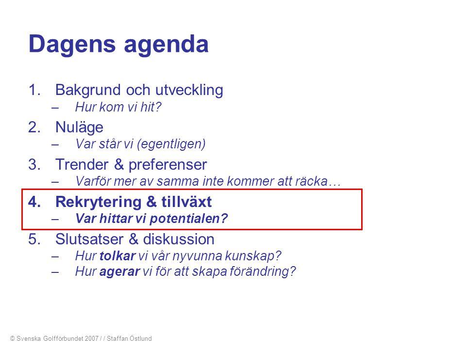 Dagens agenda Bakgrund och utveckling Nuläge Trender & preferenser