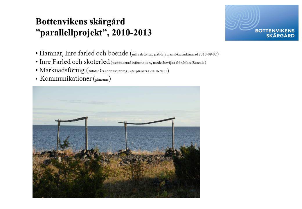 Bottenvikens skärgård parallellprojekt , 2010-2013