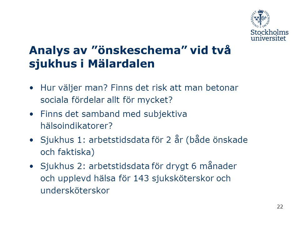 Analys av önskeschema vid två sjukhus i Mälardalen