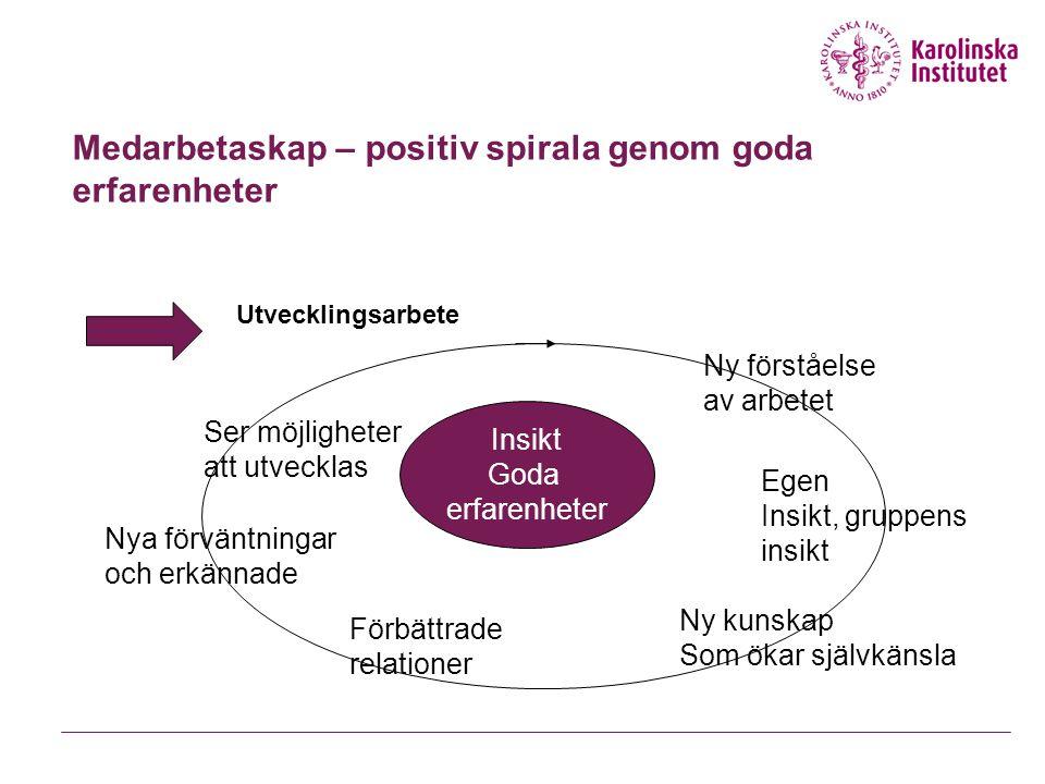Medarbetaskap – positiv spirala genom goda erfarenheter