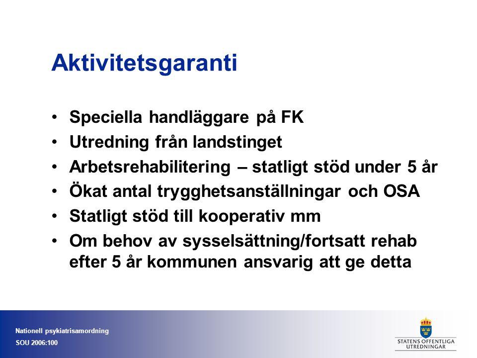 Aktivitetsgaranti Speciella handläggare på FK
