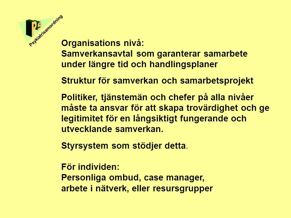 Struktur för samverkan och samarbetsprojekt