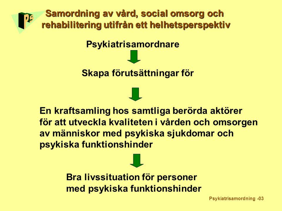 Samordning av vård, social omsorg och